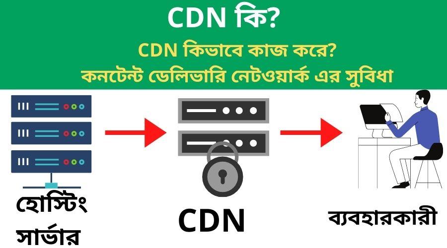 CDN কি?
